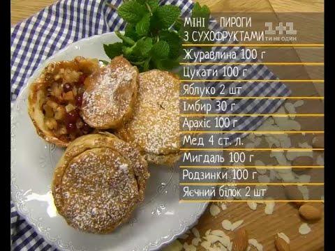 Міні-пироги з сухофруктами - рецепти Сенічкіна