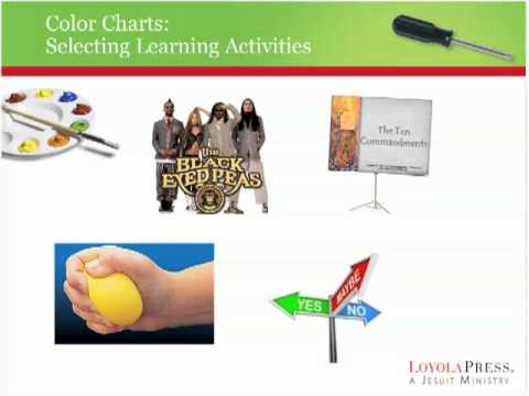 Junior High Youth - Part 5a: Selecting Learning Activities and Questions