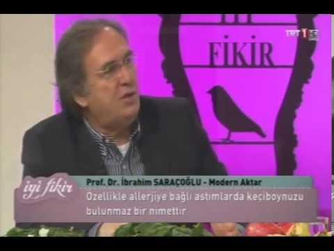 Prof. Dr. İbrahim Saraçoğlu - Çocuklarda Astım