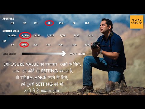 Hindi photography lesson | Relationship between aperture, shutter speed and ISO | Episode 5