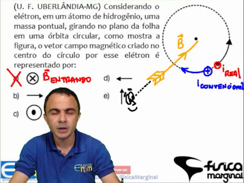 O campo magnético (de espira circular) mais legal do mundo! - prof. Idelfranio