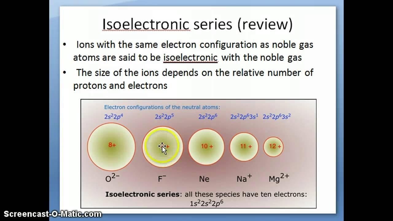 Isoelectronic Series And Ionic Radii Youtube