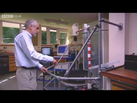 What's the Coriolis Effect? - Winds - BBC Four