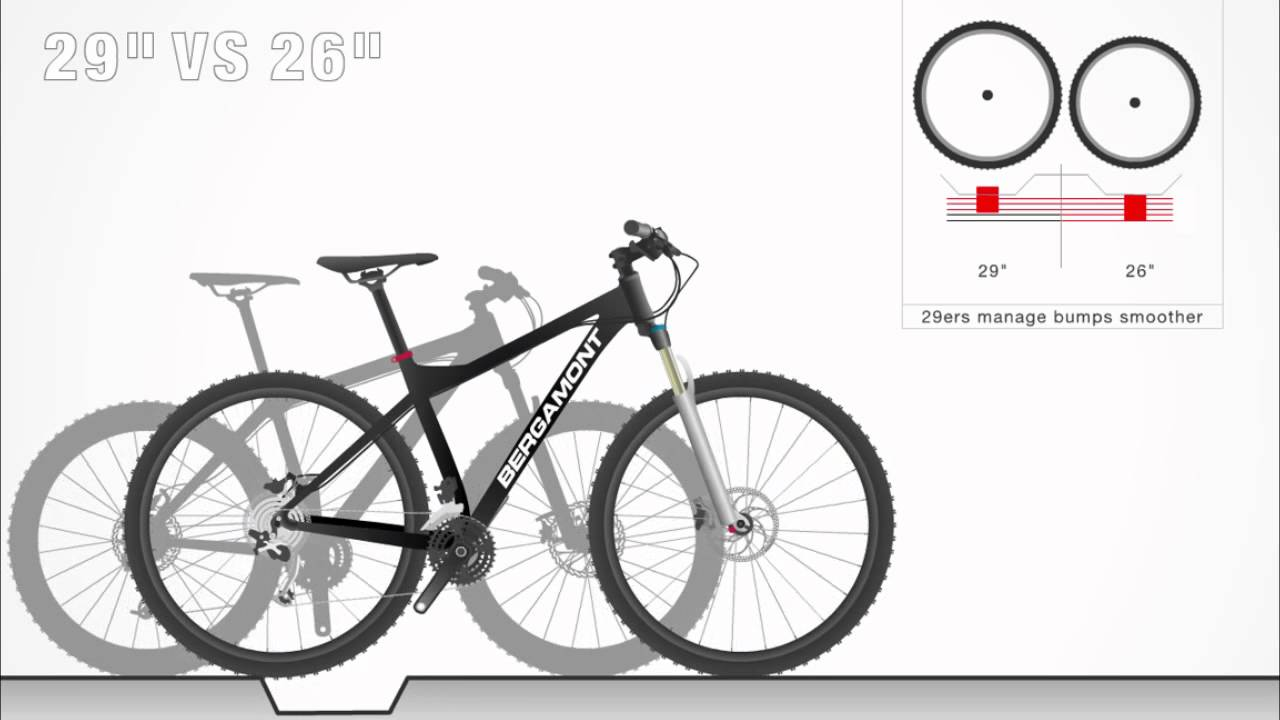 29 Vs 26 Mountain Bikes Animation quot vs quot