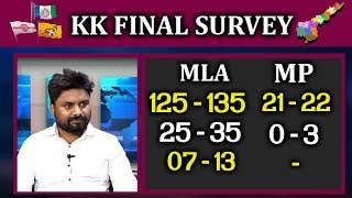 KK Final Survey Report On AP 175 Constituencies | Who Will Be The AP Next CM | YCP | JanaSena | TDP