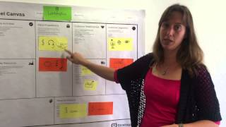 Business Model Canvas - Tutorial