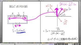 高校物理解説講義:「RLC直列回路」講義5