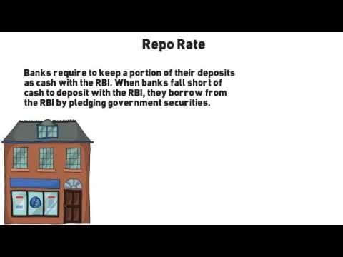 Repo Rate Simplified