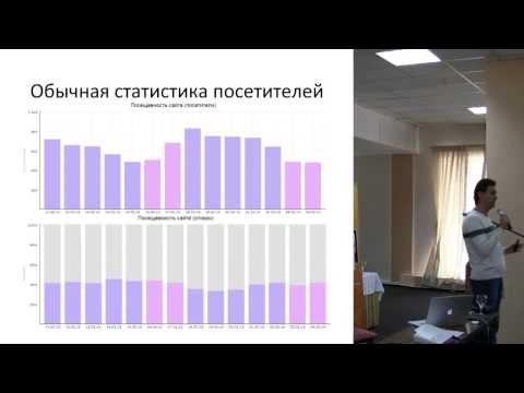 Яндекс.Метрика - веб-аналитика для сайта