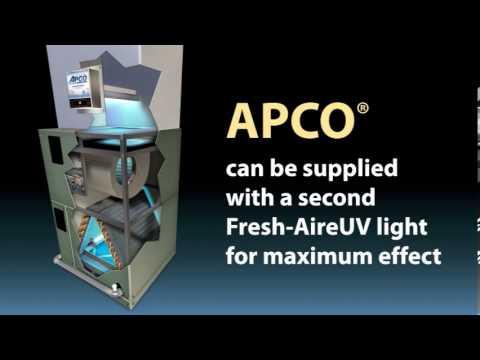 Fresh Air UV-C Purification - Germicidal Lights