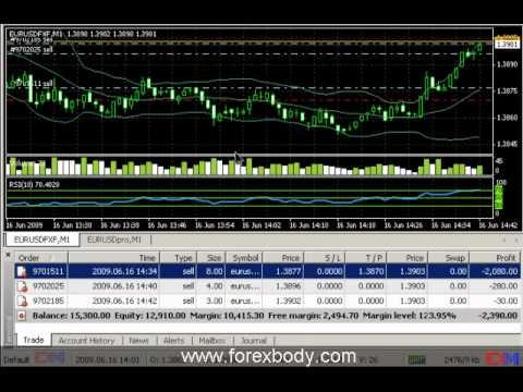 Forex hedging usa