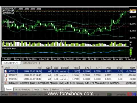 Forex hedging usa