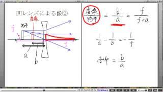 高校物理解説講義:「レンズ」講義10