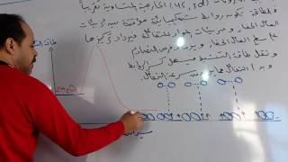 حسن صبري كيمياء العناصر الانتقالية 2 النشاط الحفزي  3 ث الصف الثالث الثانوي منهج مصر