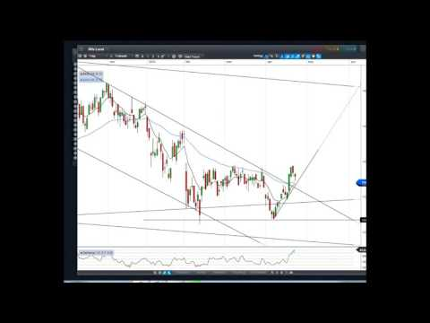 Marknadssvepet 25 april | Aktiespecial + OMX, DAX, Apple, Fingerprint, Crude Brent, EUR/USD