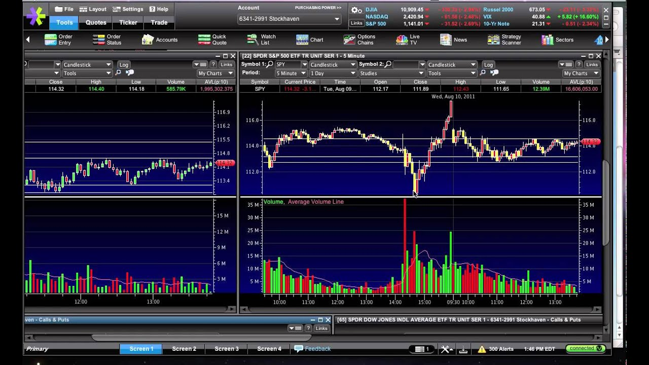 Etrade options trading tutorial