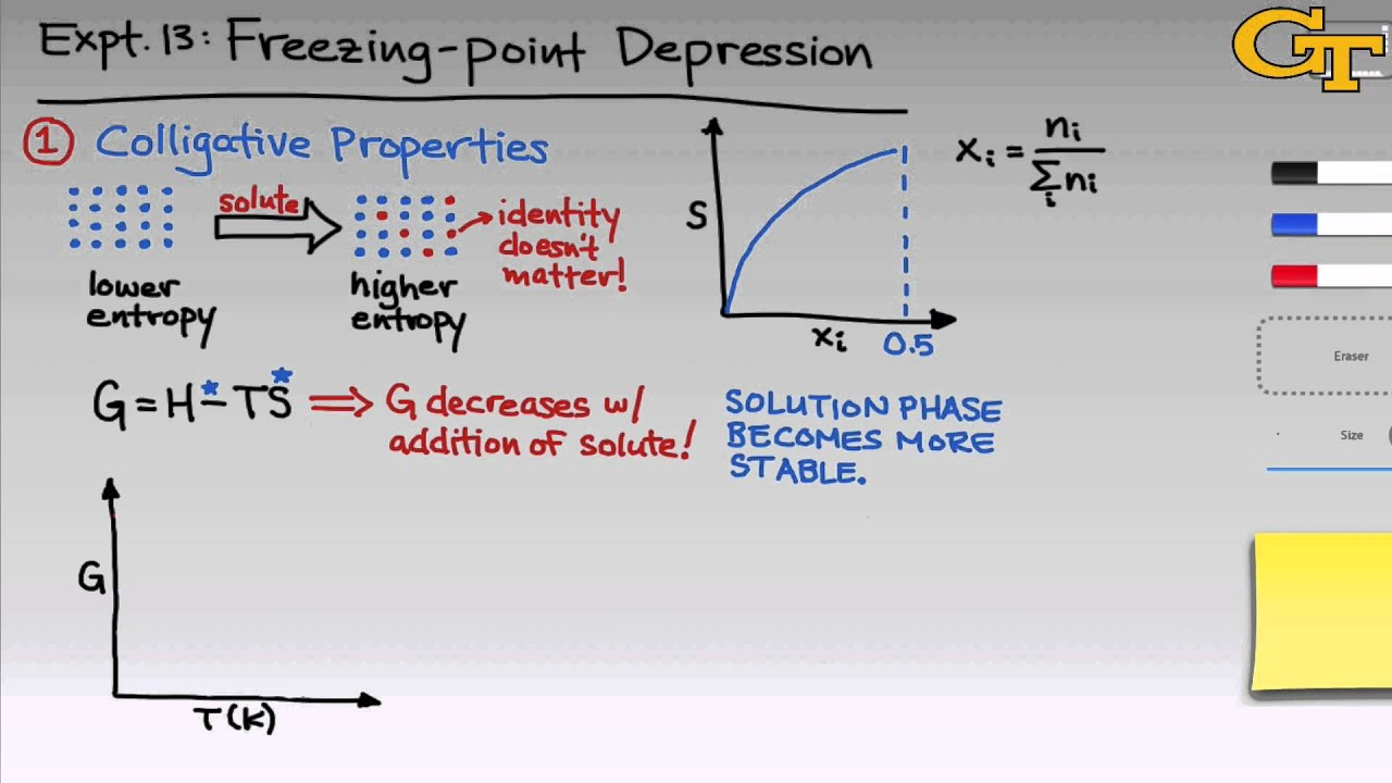 determining the freezing point lab experiment General chemistry laboratory experiments (english) molecular weight  determination from freezing point depression return to: topic 3 molecular  weight.
