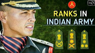 Ranks In Indian Army | Indian Army Ranks, Insignia And Hierarchy Explained (Hindi)