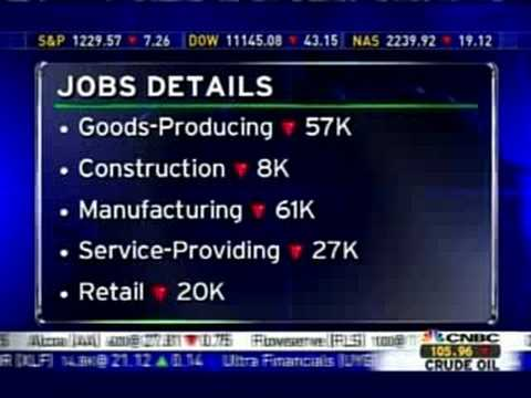 Heritage's James Sherk on August 2008 Jobs Report