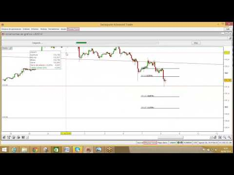 Sentimiento inversor muy negativo a primera hora: Vídeo (08-08-2014)5:30 GMT