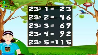 Maths Times Tables HD | Times Tables For Kids | Times Tables Practice | Multiplication Table of 23