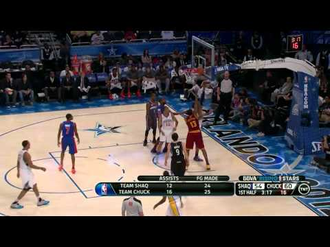 Evan Turner - Highlight of 2012 BBVA Rising Stars Challenge 02242012