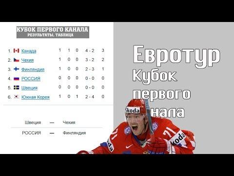 Кубок первого канала 2017. 1 тур. Результаты, таблица, расписание. Хоккей. Евротур