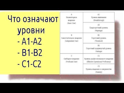 Немецкий язык в таблицах и схемах