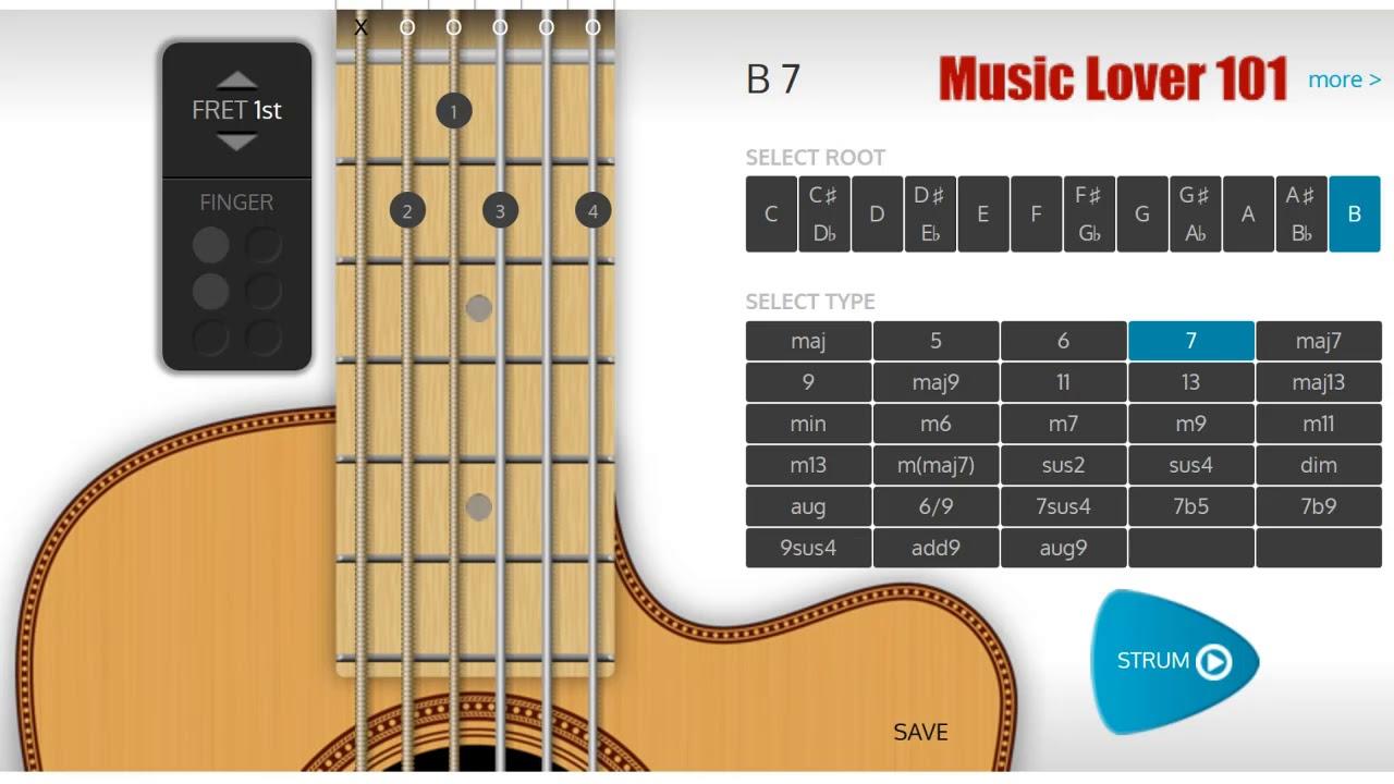 B7 Guitar Chord 5710175 Wartakitafo