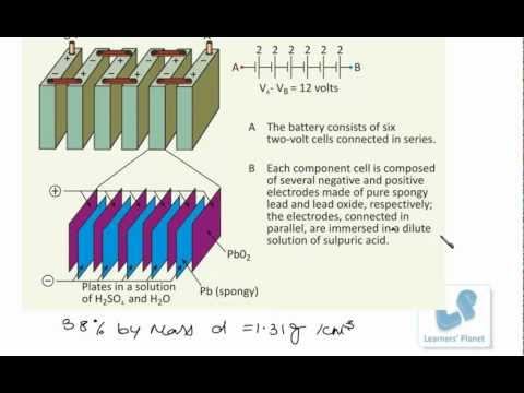 storage cell, lead-acid battery, Nickel-cadmium cell Electrochemistry