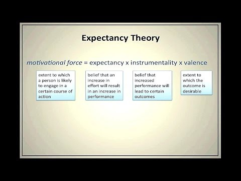 How the Expectancy Theory of Motivation Works in Life & Business