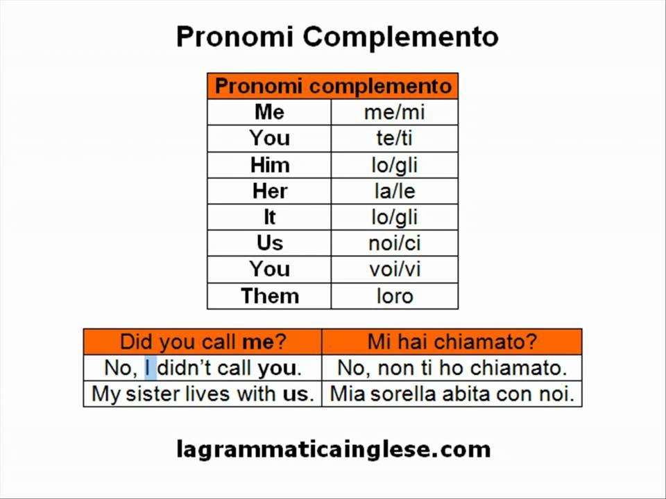 corso di inglese pronomi complemento youtube