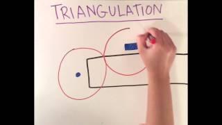 Lesson 2 - Part 1: Measurement of Location