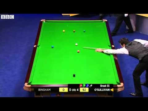 Ronnie O'Sullivan on fire at World Snooker Championship