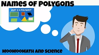 How to Memorize Polygon Shape Names