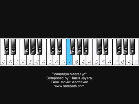 Vaaraayo Vaaraayo - Aadhavan - Piano Tutorial video