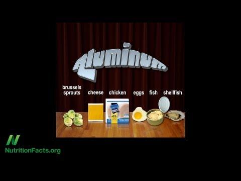 Aluminum in Vaccines vs. Food