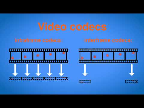 Codecs and Containers - the wonderful world of video files