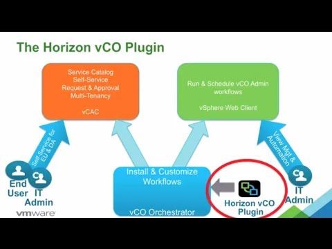 vCO Plugin for VMware Horizon 6