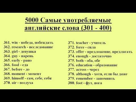 Самые Модные слова и термины