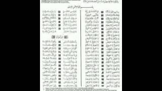 download lagu Nadhom Asmaul Khusna By. Slam Yahya Al-indunessy gratis