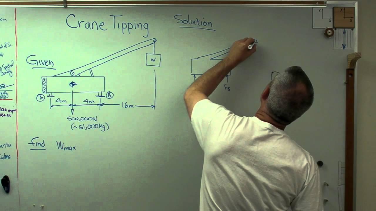 Crane Tipping Brain Waves Avi Youtube