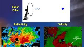Doppler Weather Radar Basics