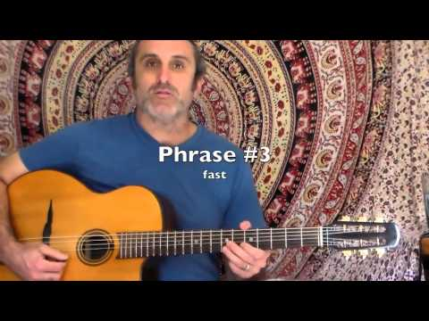 8 Cool Gypsy Jazz Guitar Licks/Manifesting Manouche Page 62