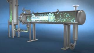 Pall Liquid/Gas Coalescers - Oil Production and Processing