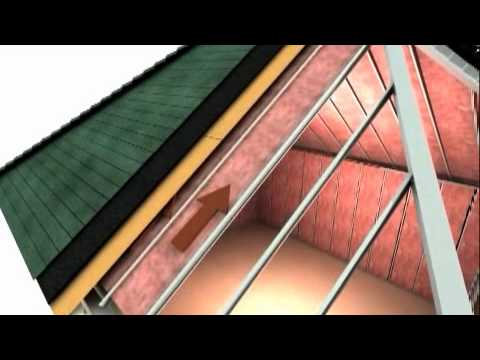 Pendiente de un techo de chapa