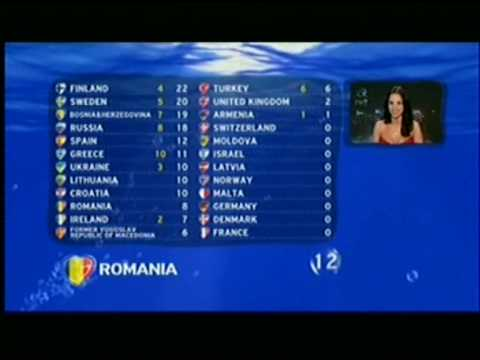 Eurovision 2006 - Voting Part 1/5 klip izle