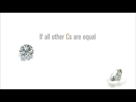 4Cs of Diamond Quality: Diamond Carat Weight Grading by GIA