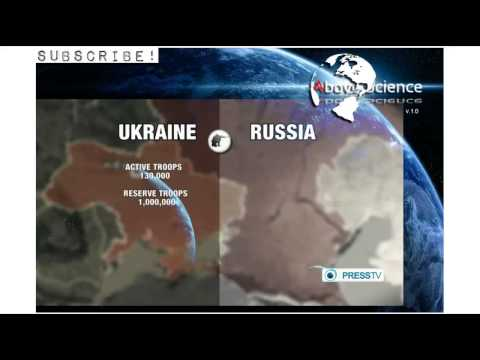 Russia vs  Ukraine, Military Power Comparison