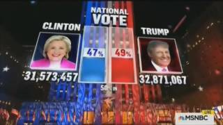 MSNBC Election Night State Calls 2016